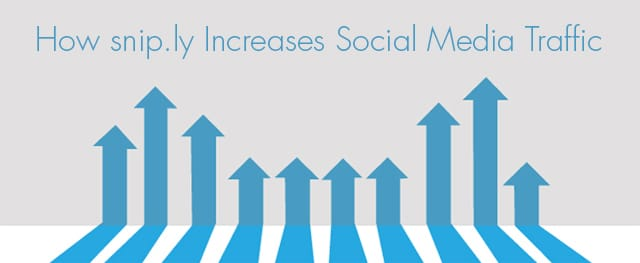 How snip.ly Increase Social Media Traffic